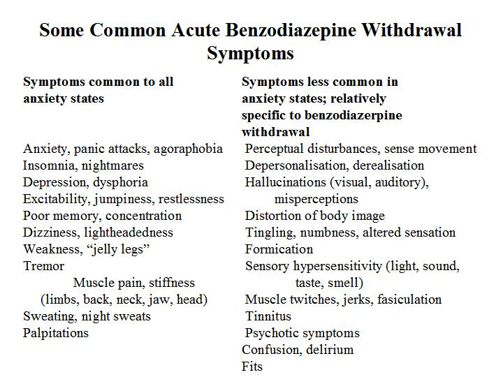 ativan generic makers of lorazepam withdrawal symptoms